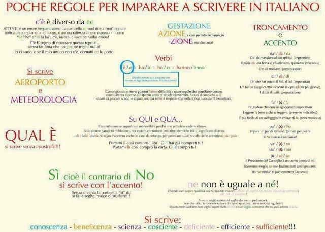Top Come fare un buon tema: i 19 errori di ortografia italiana da  VU76