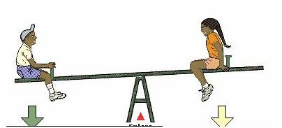equilibrio statico e dinamico
