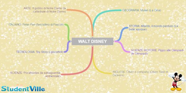 tesina walt disney
