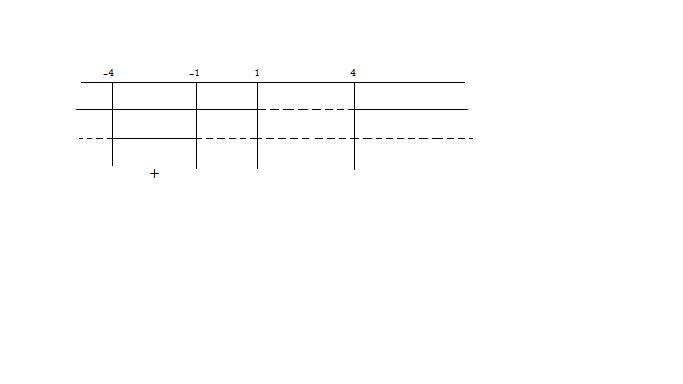 sistema_disequazione_3.jpg