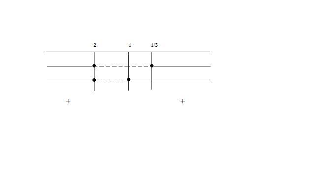 sistema_disequazione_4.jpg
