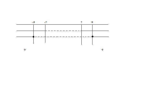 sistema_disequazione_6.jpg
