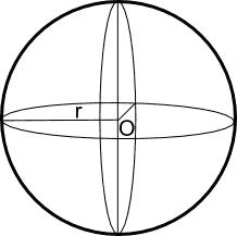 Centro e raggio della sfera